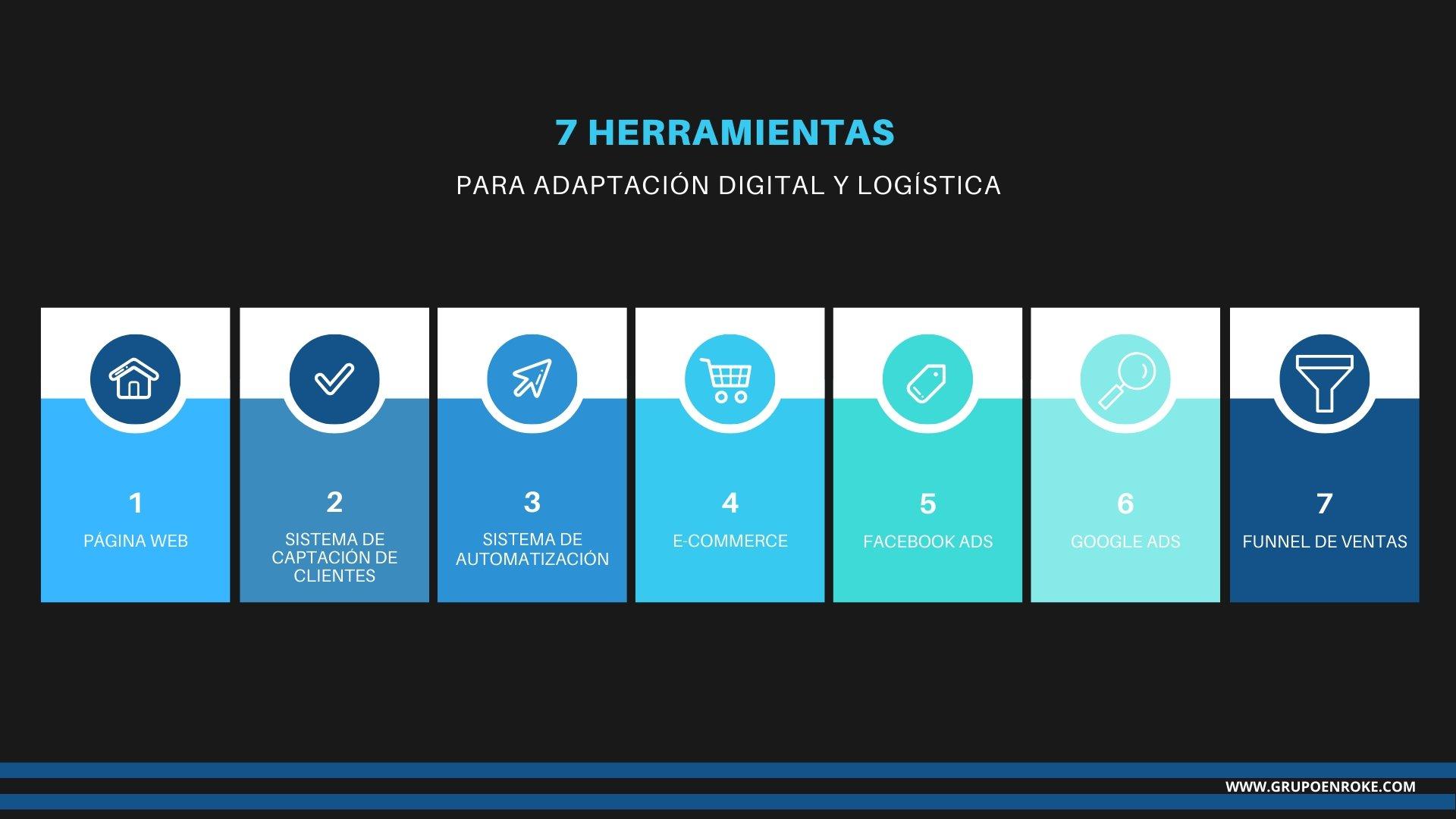 7 HERRAMIENTAS 2020