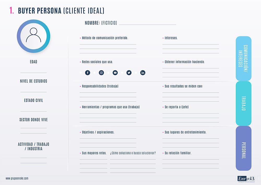 Buyer Persona Formato