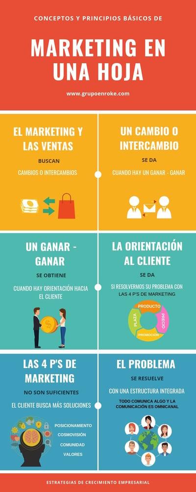 infografico-de-marketing